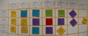 Coloured pieces of paper arranged as a conference schedule